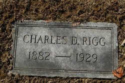 Charles Dickens Rigg