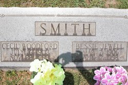Cecil Woodford Smith