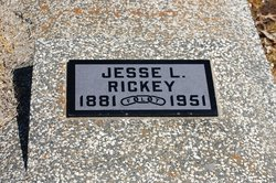 Jesse Lee Rickey