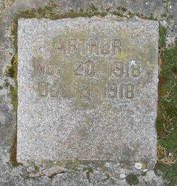 Arthur G Decker