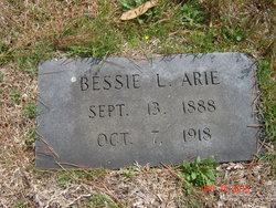 Bessie Louise <i>Parrish</i> Arie