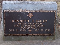 Kenneth Dillion Bailey
