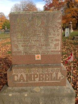 Frederick William Campbell